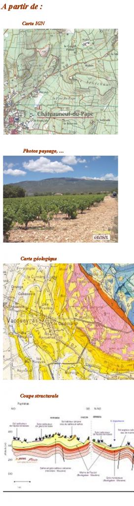 Zone de Texte: A partir de :Carte IGN Photos paysage, …                                                           Carte géologiqueCoupe structurale